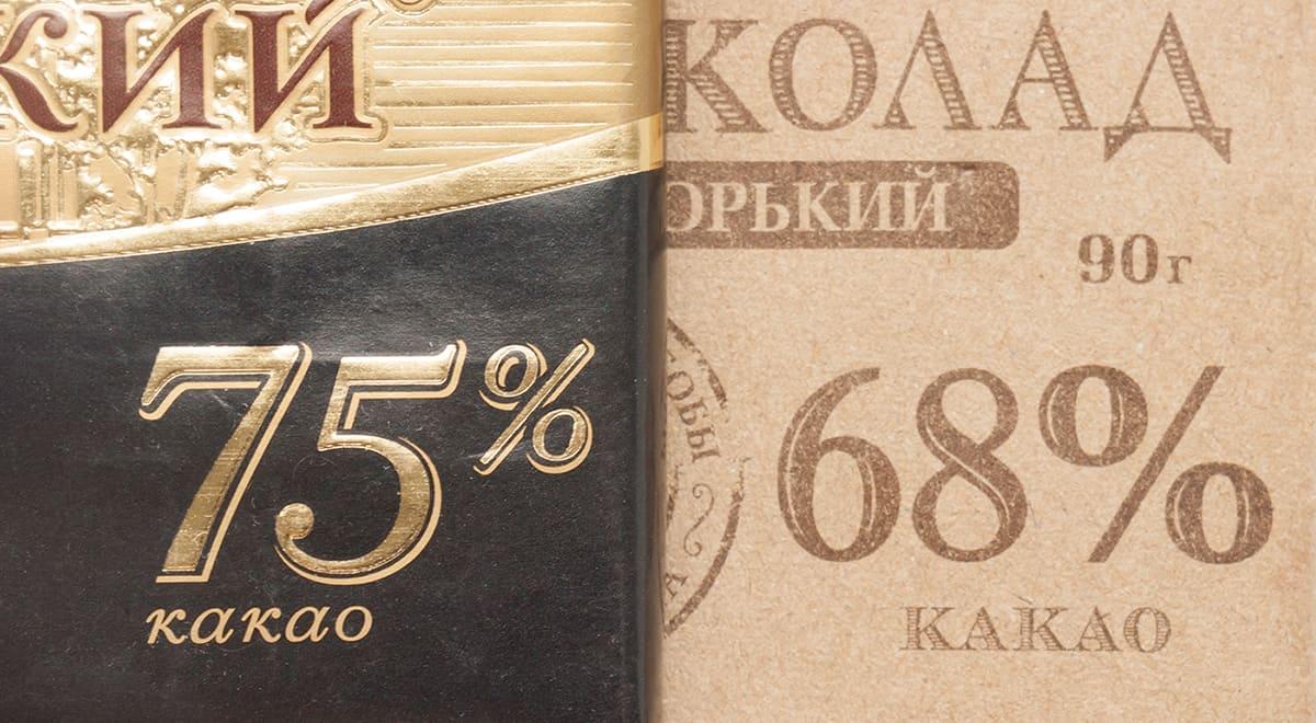 шоколад процент какао