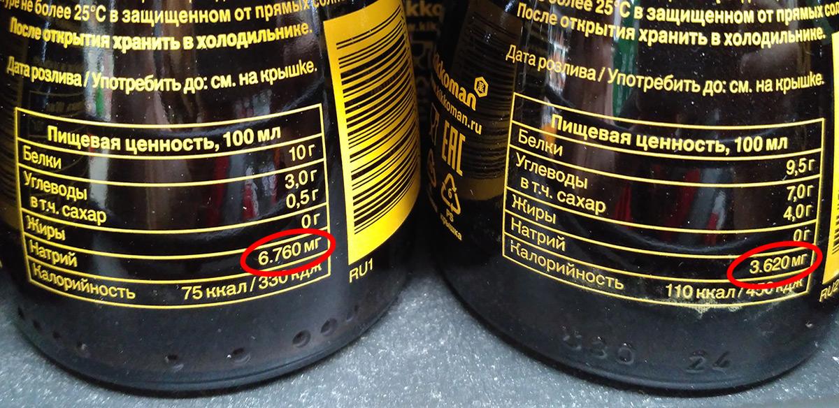 """Содержание натрия в обычном и """"лёгком"""" соевом соусе"""